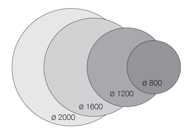 Kích thước khung tròn