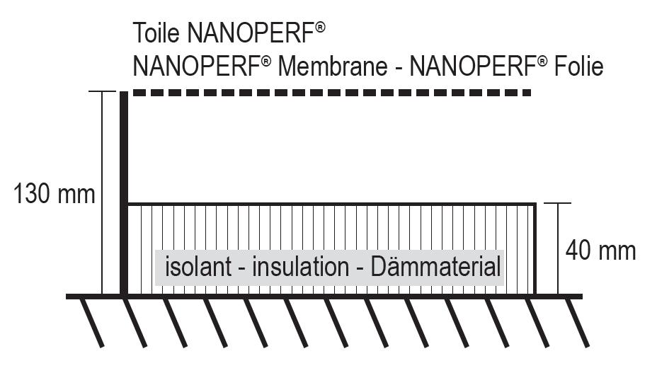 NANOPERF cách âm