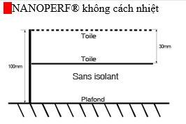nanoperf-khong-cach-nhiet